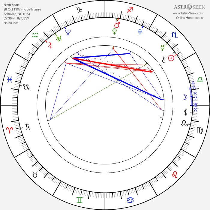 Sierra McCormick - Astrology Natal Birth Chart
