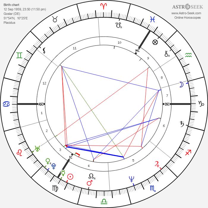 Sigmar Gabriel - Astrology Natal Birth Chart