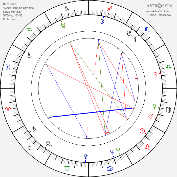 Signe Hasso - Astrology Natal Birth Chart