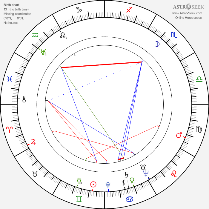 Signe Liljeberg - Astrology Natal Birth Chart