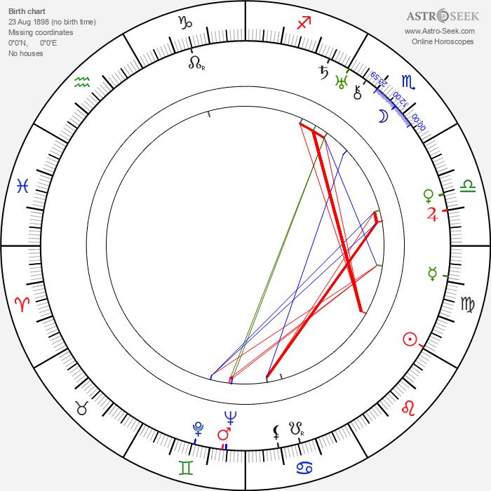 Sigrid Boo - Astrology Natal Birth Chart