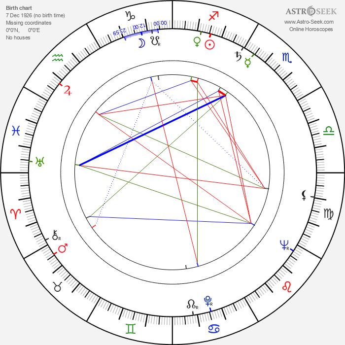 Sigríður Hagalín - Astrology Natal Birth Chart