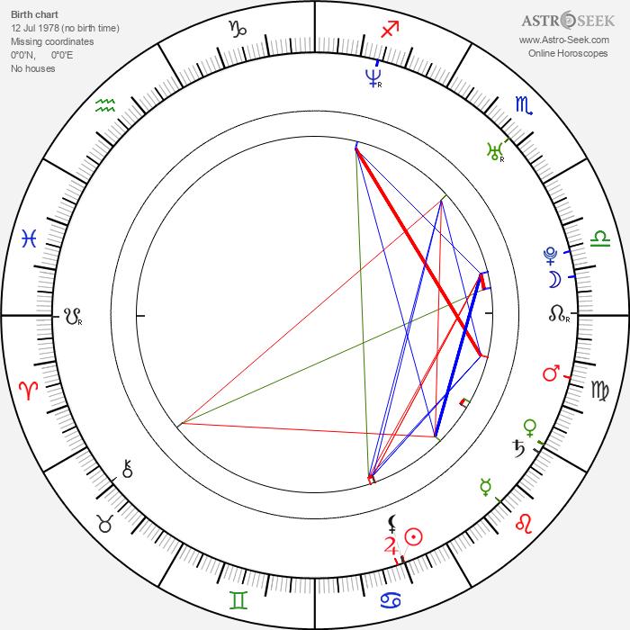 Silje Salomonsen - Astrology Natal Birth Chart