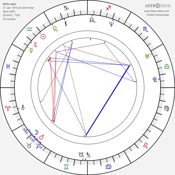 Silke Bodenbender - Astrology Natal Birth Chart