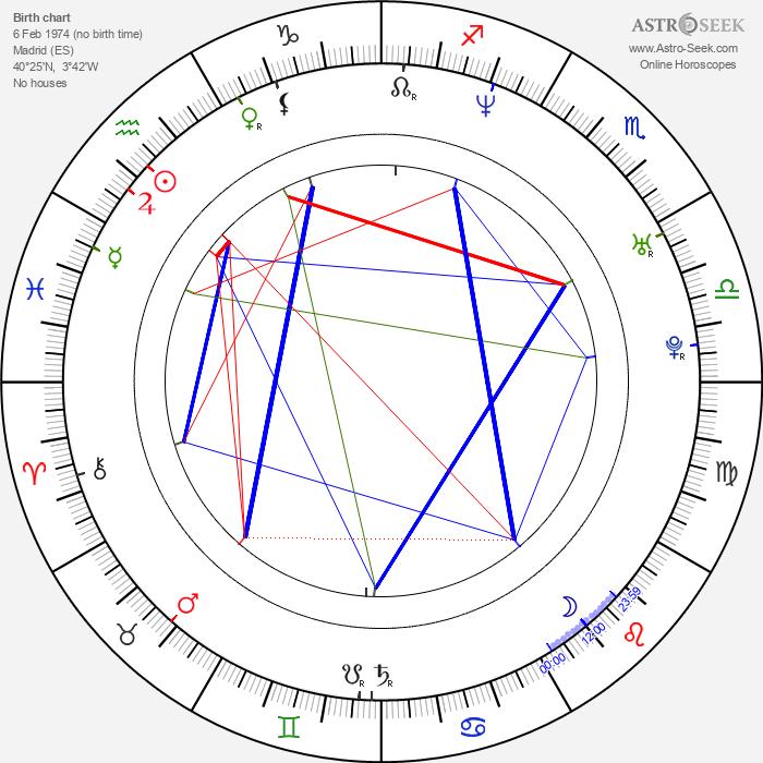 Silke Hornillost Klein - Astrology Natal Birth Chart