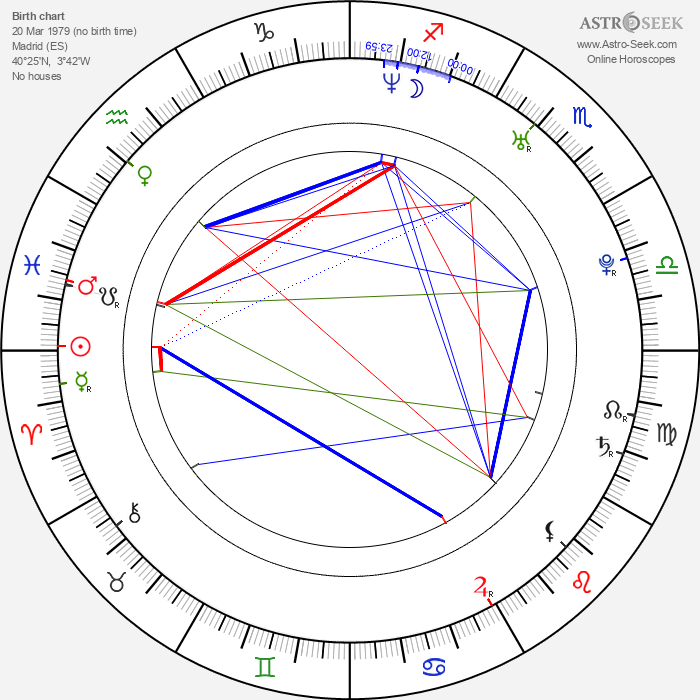 Silvia Abascal - Astrology Natal Birth Chart