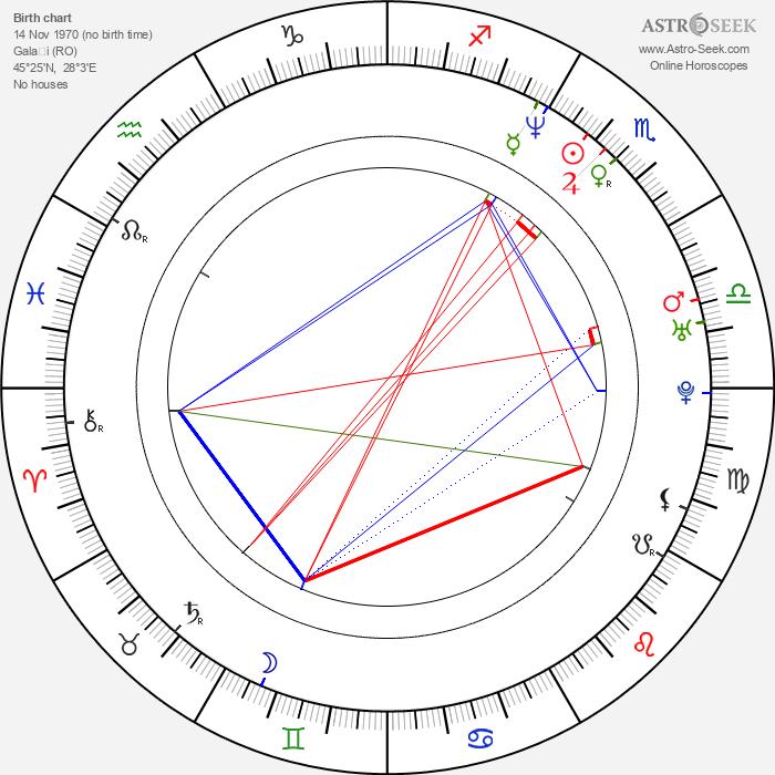 Silvia-Adriana Ţicău - Astrology Natal Birth Chart