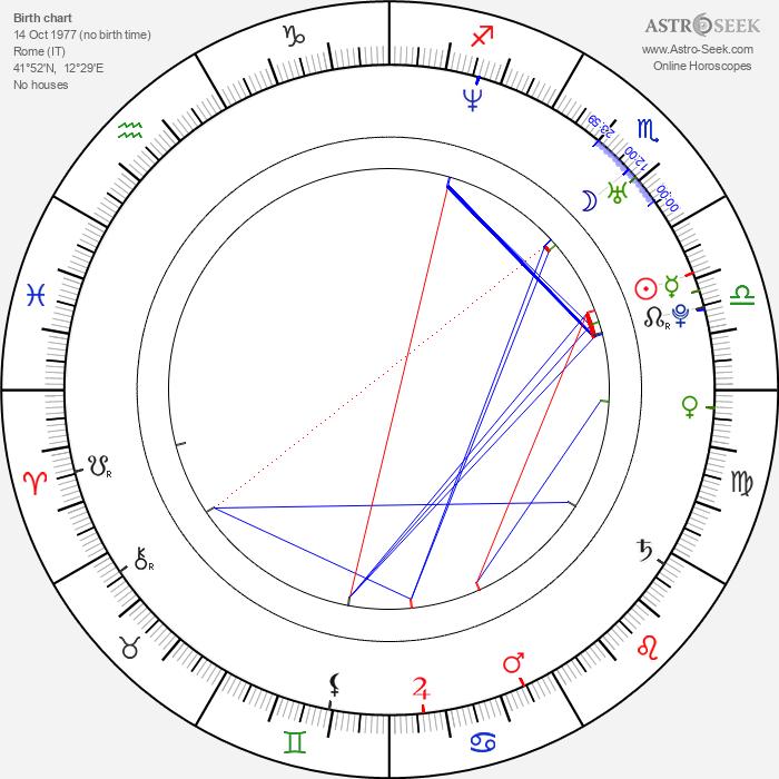 Silvia De Santis - Astrology Natal Birth Chart