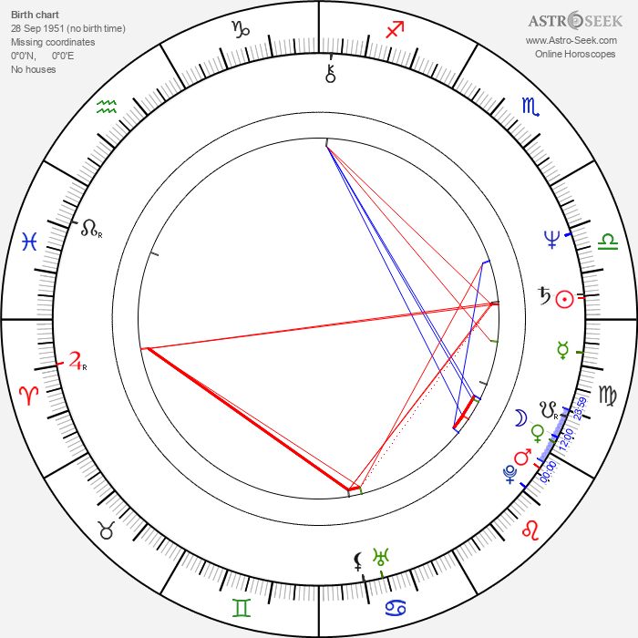 Silvia Dionisio - Astrology Natal Birth Chart