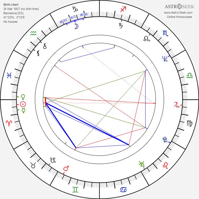 Silvia Munt - Astrology Natal Birth Chart
