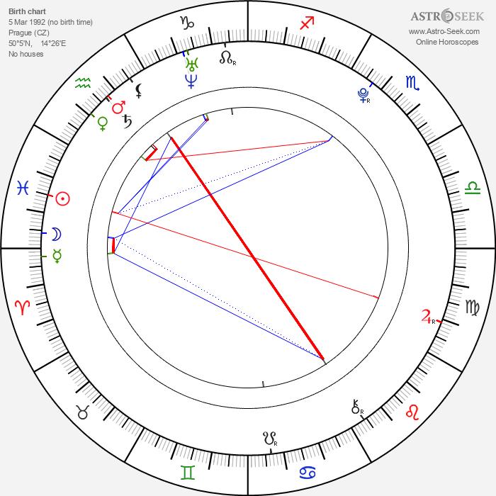 Silvie Řeháková - Astrology Natal Birth Chart