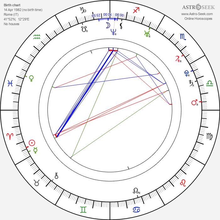 Silvio Muccino - Astrology Natal Birth Chart