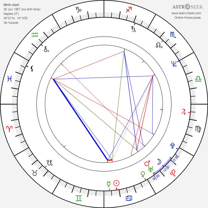 Silvio Orlando - Astrology Natal Birth Chart