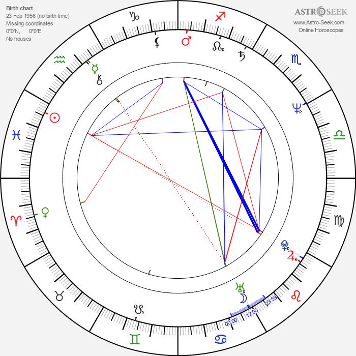 Silvio Vannucci - Astrology Natal Birth Chart