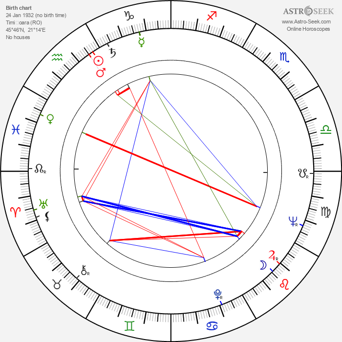 Silviu Stanculescu - Astrology Natal Birth Chart