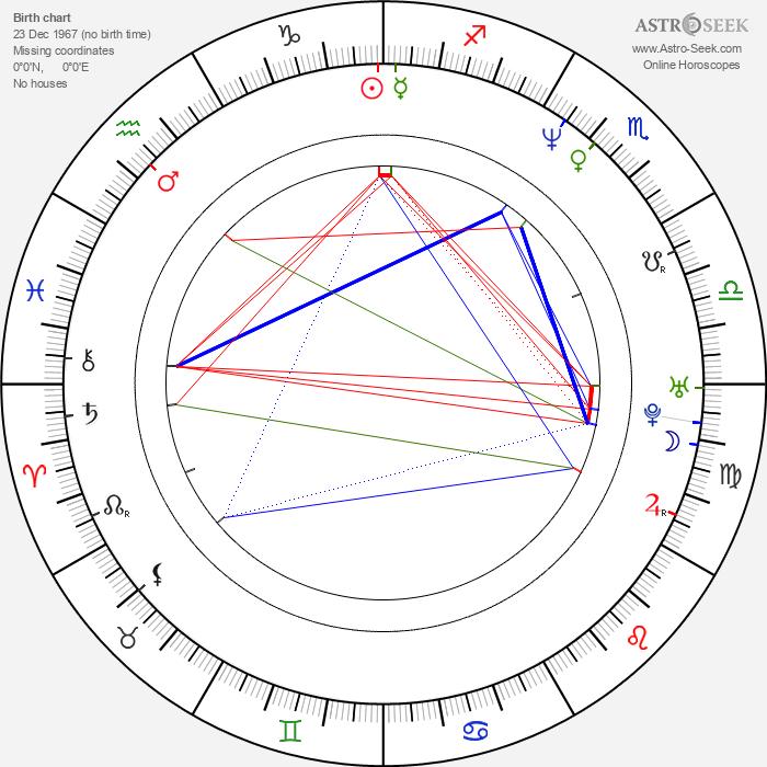Simeon Halligan - Astrology Natal Birth Chart