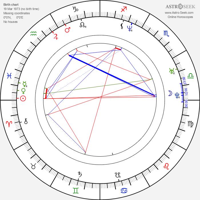 Simmone Mackinnon - Astrology Natal Birth Chart