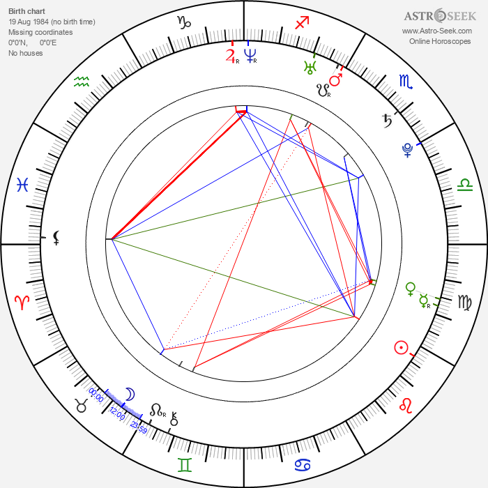 Simon Bird - Astrology Natal Birth Chart