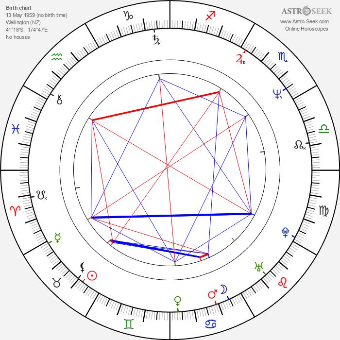 Simon Duggan - Astrology Natal Birth Chart