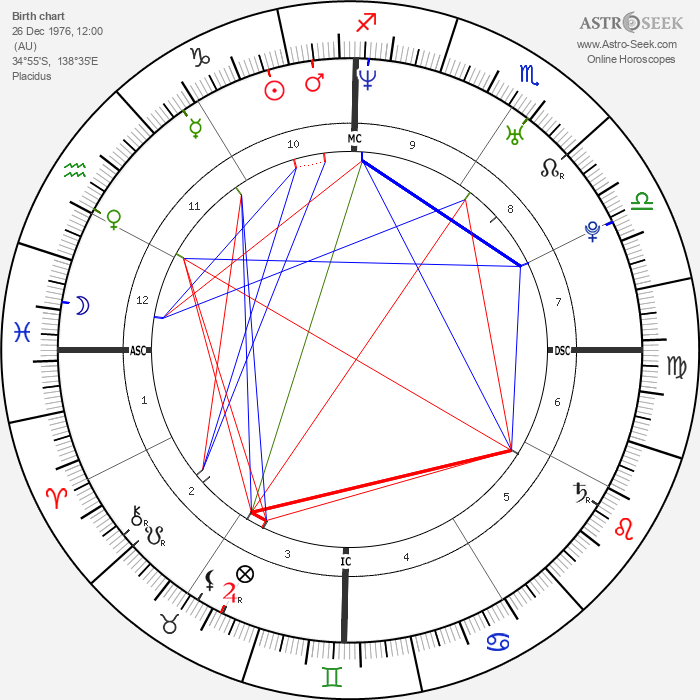 Simon Goodwin - Astrology Natal Birth Chart