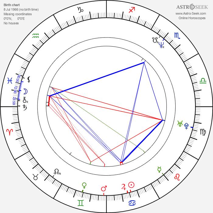 Simon Licht - Astrology Natal Birth Chart