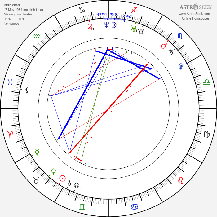 Simon Mathew - Astrology Natal Birth Chart