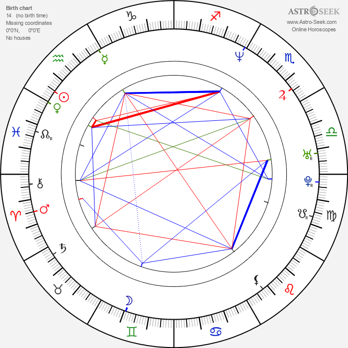 Simon Pegg - Astrology Natal Birth Chart