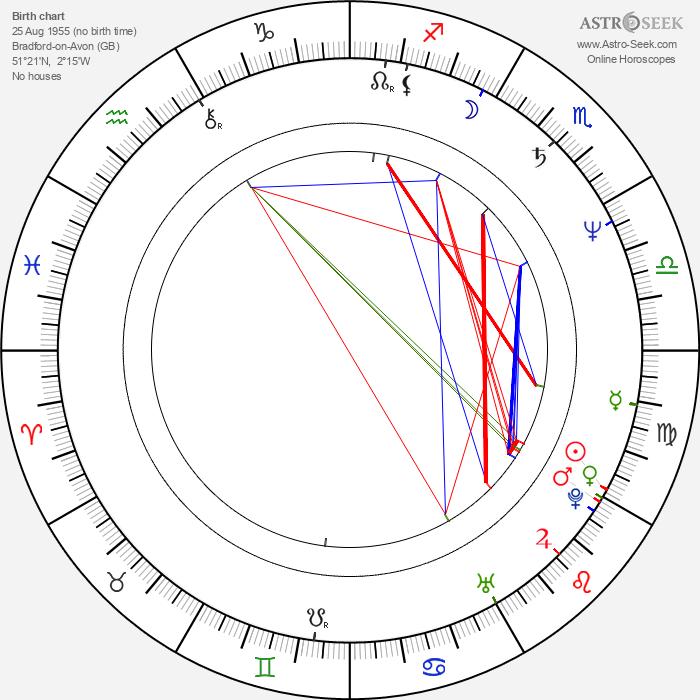 Simon R. Green - Astrology Natal Birth Chart