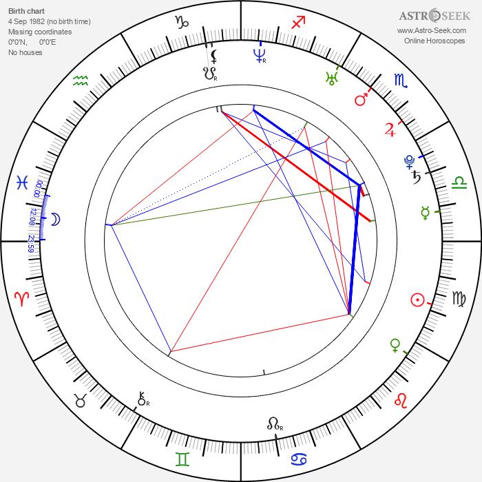 Simon Savory - Astrology Natal Birth Chart
