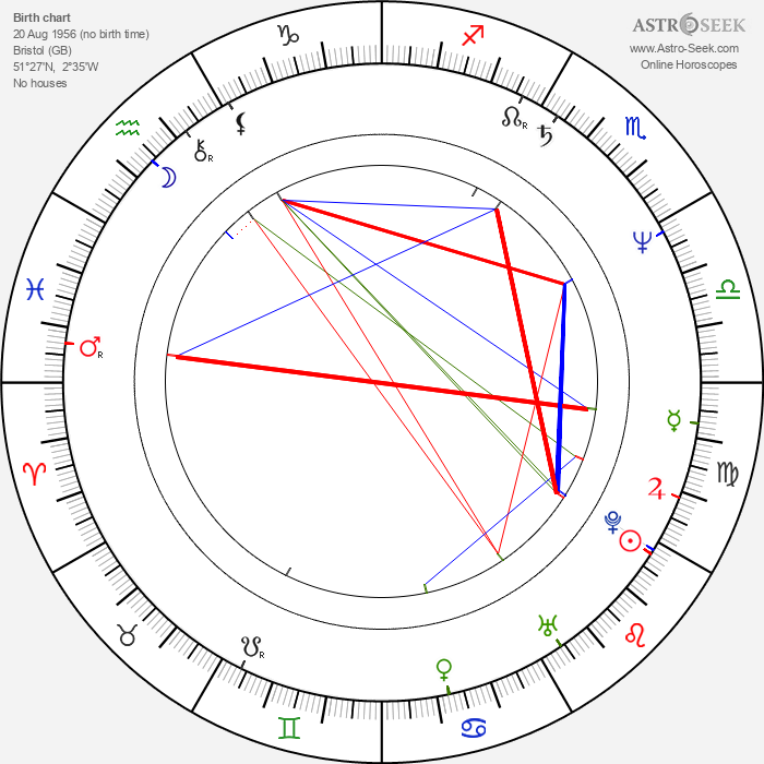Simon Shepherd - Astrology Natal Birth Chart