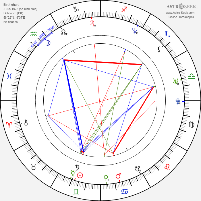 Simon Staho - Astrology Natal Birth Chart