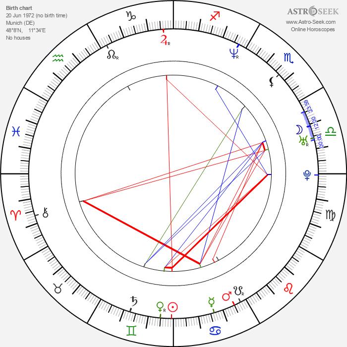 Simon Verhoeven - Astrology Natal Birth Chart