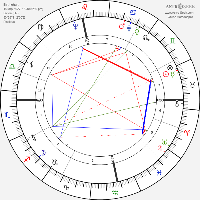 Simon Zimny - Astrology Natal Birth Chart