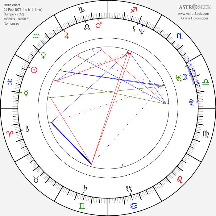 Simona Babčáková - Astrology Natal Birth Chart