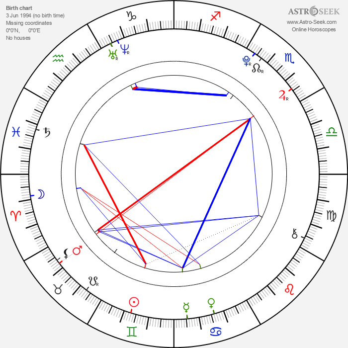 Simona Dvořáková - Astrology Natal Birth Chart