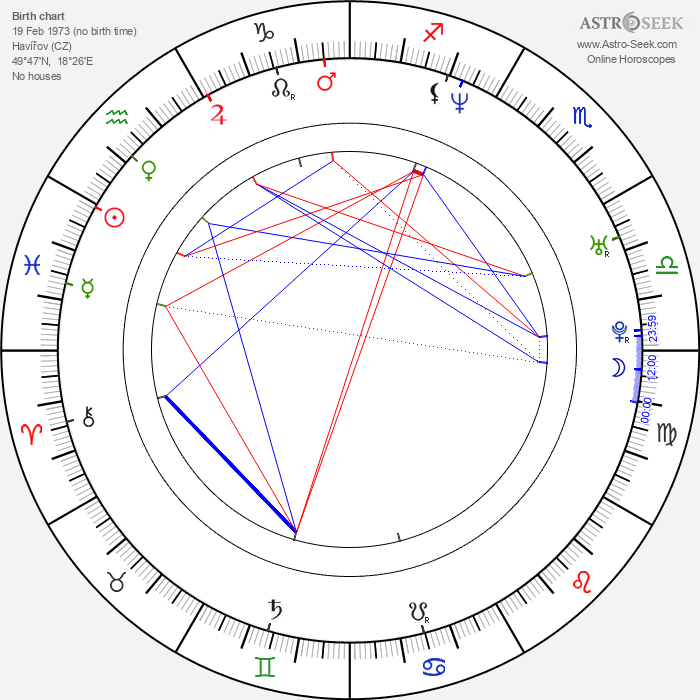 Simona Krainová - Astrology Natal Birth Chart