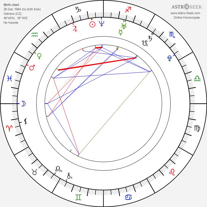 Simona Kuvíková - Astrology Natal Birth Chart