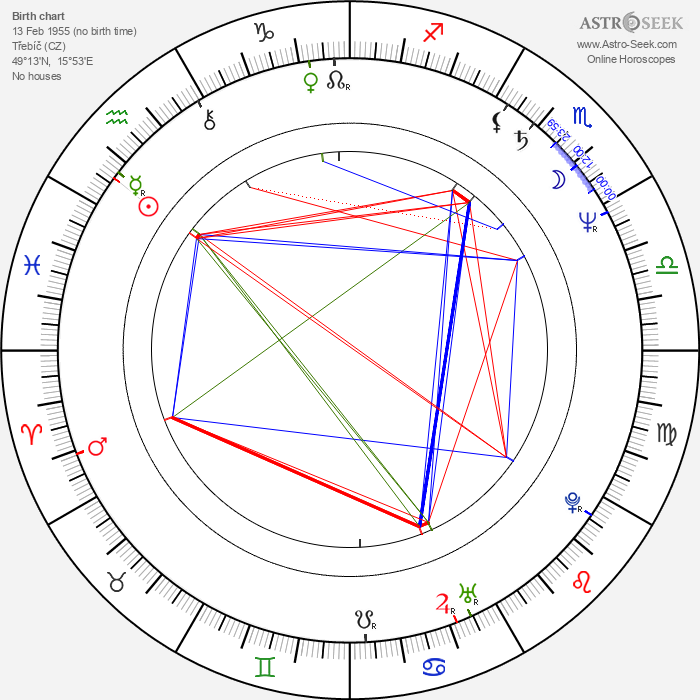 Simona Peková - Astrology Natal Birth Chart
