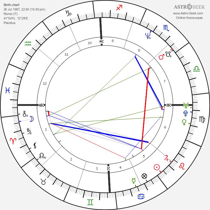 Simona Virgilio - Astrology Natal Birth Chart