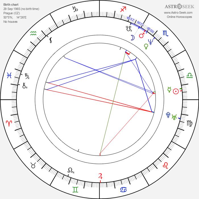 Simona Vrbická - Astrology Natal Birth Chart