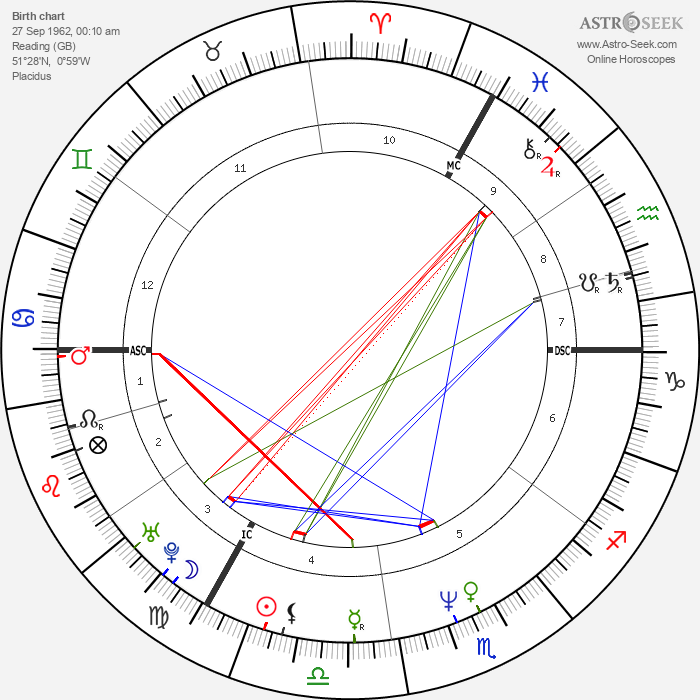 Simone Baker - Astrology Natal Birth Chart