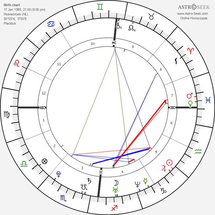 Simone Simons - Astrology Natal Birth Chart