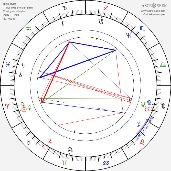 Simone Thomalla - Astrology Natal Birth Chart
