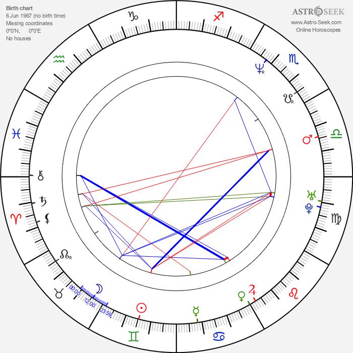 Simone van Dusseldorp - Astrology Natal Birth Chart