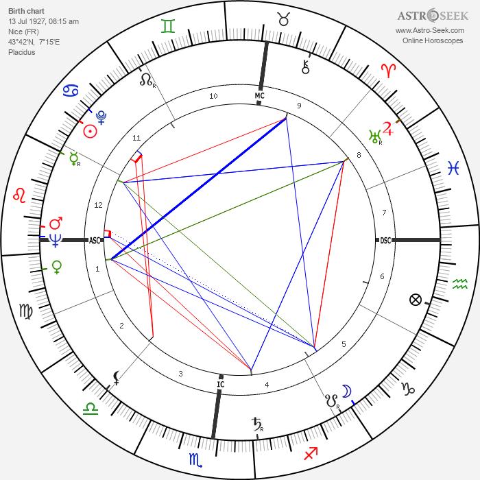 Simone Veil - Astrology Natal Birth Chart