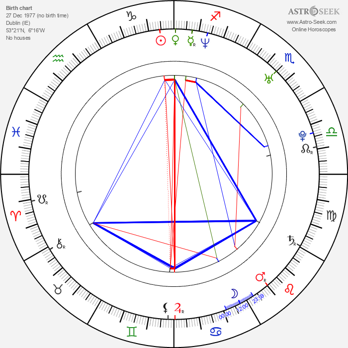 Sinead Keenan - Astrology Natal Birth Chart