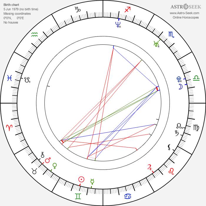 Sinitta Boonyasak - Astrology Natal Birth Chart