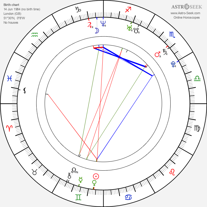 Siobhán Donaghy - Astrology Natal Birth Chart