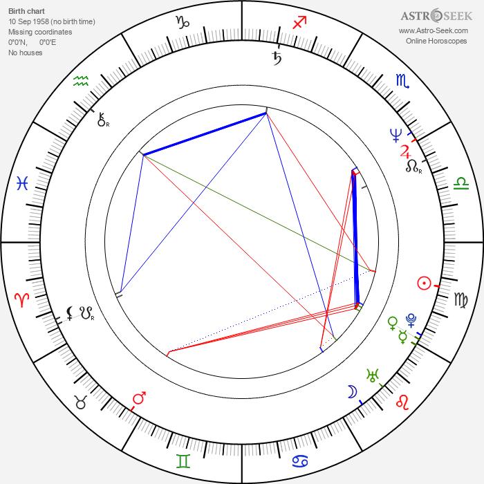 Siobhan Fahey - Astrology Natal Birth Chart