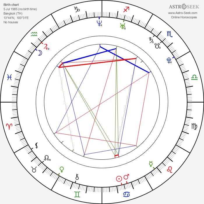 Sirin Horwang - Astrology Natal Birth Chart